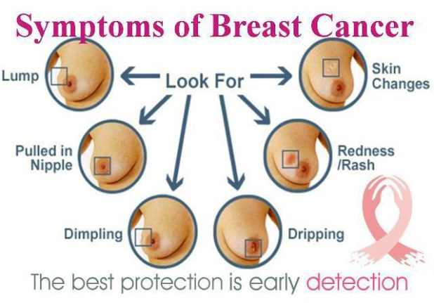 Share chinese drywall inflammatory breast cancer consider